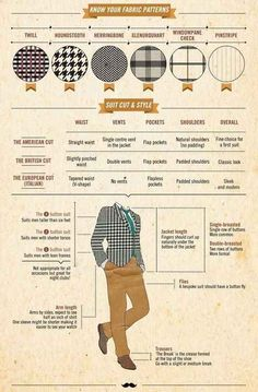 Know the difference between American, British, and European cut suits. --- great tips for guys who sometimes forget how to dress themselves... Lol!
