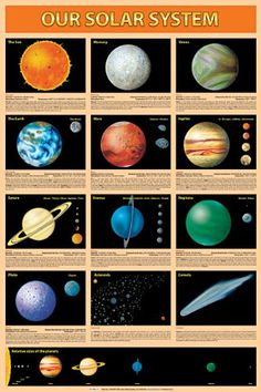 "Cosmos Planets: Easy ways to remember the order of the planets (and Pluto) are the mnemonics: ""My Very Excellent Mother Just Sent Us Nine Pizzas. Elementary Science, Science Fair, Teaching Science, Science For Kids, Earth Science, Science Activities, Science Projects, Science Nature, Kindergarten Science"