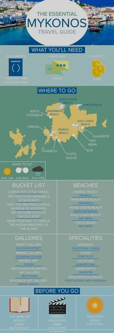 The Essential Travel Guide to Mykonos (Infographic)
