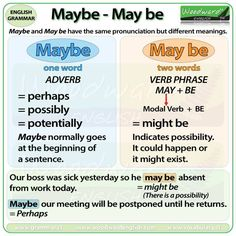 Maybe or May be - What is the difference - English Grammar Lesson English Grammar Rules, Teaching English Grammar, English Verbs, English Writing Skills, Grammar Lessons, English Language Learning, English Vocabulary Words, English Phrases, Learn English Words