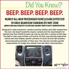 Rearview cameras to become standard by 2018.