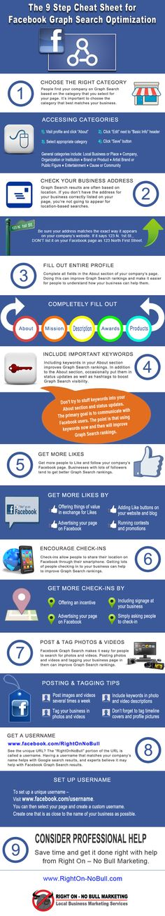 9 Step Cheat Sheet for Graph Search Optimization Business Facebook Page, Business Pages, Facebook Marketing, Internet Marketing, Social Media Marketing, Content Marketing, Online Business, Marketing Technology, Business Tips