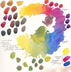 Jane Blundell: Watercolour Comparisons 3 - primary red: Schmincke Pure yellow, Purple magenta, and Ultramarine