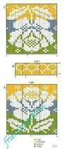 Image result for solveig hisdal pattern chart