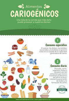 alimentos-cariogenicos-1.jpeg (1600×2330)