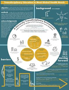 academic poster design - Google Search