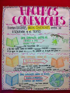 Haciendo conexiones en lectura/Making Connections While Reading