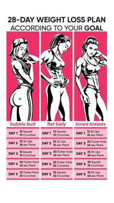 18 Methods on Hiit Weight Workout Fitness Workouts, Workout Hiit, Fitness Workout For Women, Body Fitness, Workout Challenge, Fitness At Home, Elliptical Workouts, Training Workouts, Circuit Training