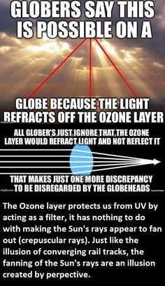 Have you seen crepuscular rays from the ground, fanning out from a sunset or sunrise? Flat Earth Proof, Round Earth, Secular Humanism, Ozone Layer, Theory Of Evolution, Study Techniques, Science Books, Conspiracy Theories, Dont Understand