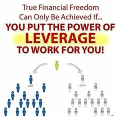 Enjoy aim global with de power of leverage and see how it transforms your life. From ordinary to extraordinary. Contact me for more info. Marketing Plan, Sales And Marketing, Network Marketing Quotes, Happy Birthday Cake Images, Heath Care, Online Business Opportunities, Global Business, Secret To Success, Business Motivation