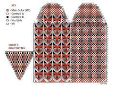 Image result for latvia knit pattern