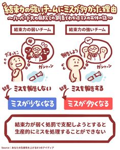 Design Basics, Busy At Work, Japanese Language, Japanese Design, Facebook Marketing, Self Development, Trivia, Art Lessons, Mobile App