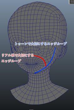 宮本 浩史(@gatyapen)さん | Twitter 3d Model Character, Character Modeling, Character Design, Modeling Techniques, Modeling Tips, Face Topology, Polygon Modeling, 3d Computer Graphics, 3d Human