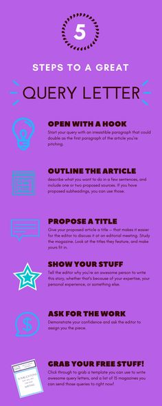 How to write a query letter in 12 easy steps about fiction writing learn exactly how to write a query letter you can send to magazines and get high paying freelance writing assignments writing for magazines spiritdancerdesigns Images