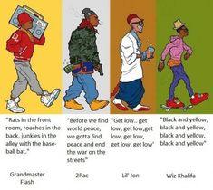 The devolution of rap.