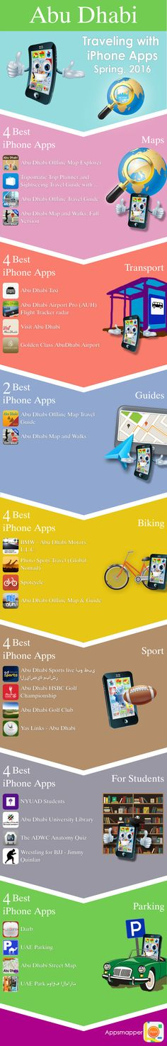 Abu Dhabi iPhone apps: Travel Guides, Maps, Transportation, Biking, Museums, Parking, Sport and apps for Students.