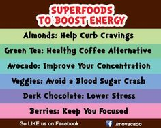 What foods are you eating to boost your energy? Share with us! Veggies are Healthy @ http://www.facebook.com/movacado