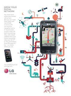 LG  LG Social Networking