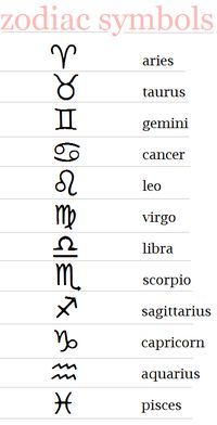 Astrology Marina: The Complete Zodiac Tattoo Guide ★