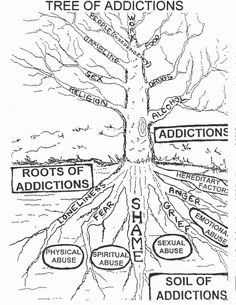 """Addiction is much more than just """"being addicted"""". It's comorbid conditions and heartache, trauma, and/or fear. There is always much more going on than just """"needing a high"""". Addiction Therapy, Addiction Recovery, Jane's Addiction, Addiction Quotes, Substance Abuse Counseling, Coaching, Counseling Activities, Group Therapy Activities, Counseling Quotes"""