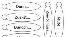Satzanfänge Blume.pdf …