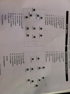 Ajax v MUFC - Team Sheet hot off the @stancollymore desk