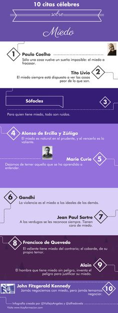 10 citas célebres sobre el Miedo. #infografia
