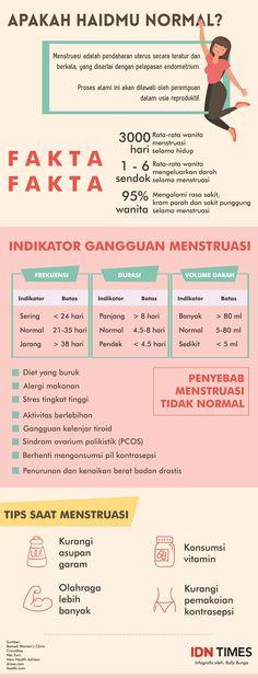 Apakah Haid Mu Normal ?! Jika memang haidmu telah melampaui batas wajar, ada baiknya kamu segera cek ke dokter.
