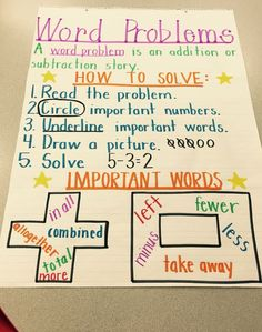 Word Problems Anchor Chart Kindergarten Great Elementary Word Problems Anchor Chart Kindergarten GrYou can find. Anchor Charts First Grade, Kindergarten Anchor Charts, Kindergarten Math, Math Charts, Math Anchor Charts, Addition Anchor Charts, Classroom Charts, Classroom Ideas, Math Story Problems