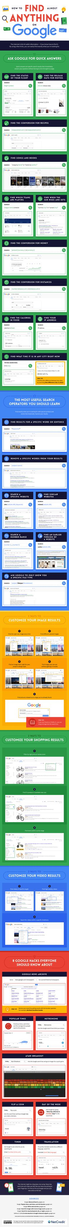 Use These Nifty Google Hacks To Search Like A Pro - infographic Content Marketing Strategy, Business Marketing, Inbound Marketing, Google Tricks, Blog Names, Technology Articles, Digital Marketing, Nifty, Search Engine Optimization