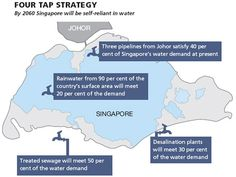 singapore water management - Szukaj w Google