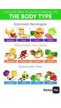 Personal Body Type Plan to Make Your Body Slimmer at Ho - Detox Soup Cabbage Ketogenic Diet Plan, Ketogenic Diet For Beginners, Diets For Beginners, Ketogenic Foods, Diet And Nutrition, Health Diet, Health Fitness, Carrots Nutrition, Nutrition Products
