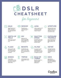 Photography Tips | Basic photos | Learn how to take better pictures | The Ultimate DSLR Cheat Sheet For Beginners - UltraLinx