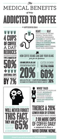 Medical benefits of being addicted to coffee infographic