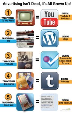 Advertising Isn't Dead, It's All Grown Up! Yes it is! How are you handling it?
