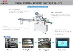 China Automatic Elastic Face Mask Machine Manufacturer and Supplier - Factory Price List - Ruipuhua Machinery