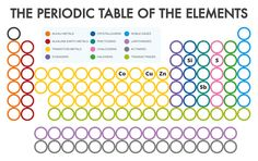 Element oddities 11 confusing chemical symbols explained click on the elements symbol in the periodic table below to learn more about that element urtaz Gallery