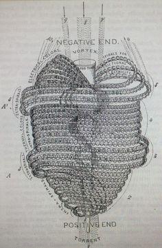 Dr Edwin Babbit's vision of the atom circa 1878