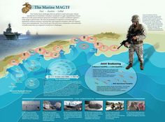 USMC MAGTF