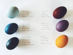 I made this Easter egg natural dye chart a few years ago so I could remember each year how I achieved the colors. You can read next to each…