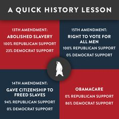 """proud-republican: """" Remember folks, Democrats are ashamed of their history, which is why they are desperately trying to re-write it every chance they get. Share to annoy a Democrat. """""""