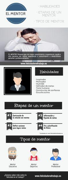 Mentor: ¿sabes qué es y qué hace? #infografia #infographic #education