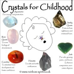 Some of the crystals that can help childhood ailments in my crystal poster for children