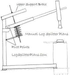 Spring Assist Log Splitter Design