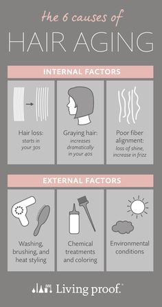Do you know the 6 causes of hair aging? #AgeWisely