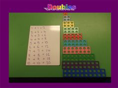 Holy Name Catholic Primary School Year 1 Maths, Early Years Maths, Maths Eyfs, Math Classroom, Numicon Activities, Doubling And Halving, Math Doubles, Mega Math, Homework Club