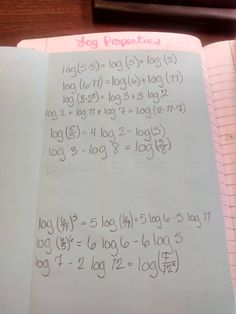 Unit 2 in Algebra 2 was a HUGE one! Next year, I will definitely break this into tinier units for my sanity! Like I've been saying in all ...