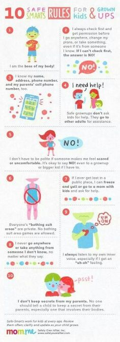 Good infographic