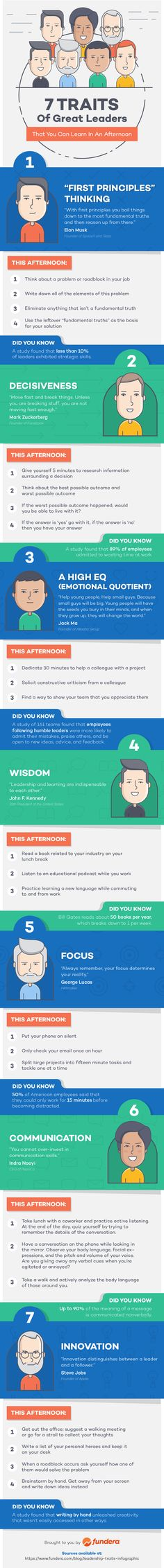 7 Leadership Traits That You Can Learn In An Afternoon - #Infographic