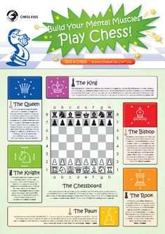 Poster - How to Play Chess - Giant Chess - Cheapest chess sets in Australia! Kids Chess Set, Chess Sets, T Games, Board Games, Dice Games, Chess Tactics, Chess Puzzles, The Rok, Chess Strategies